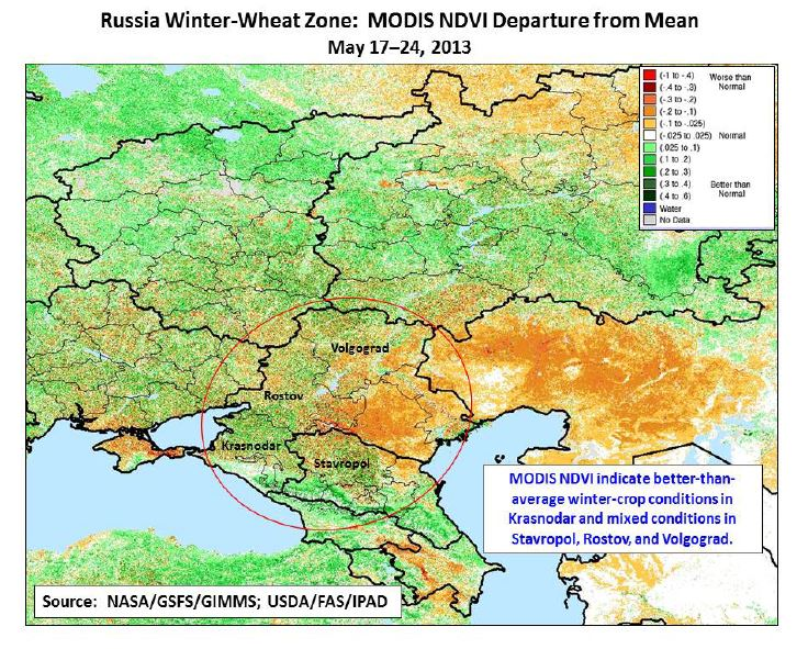 Crop Production- Russia