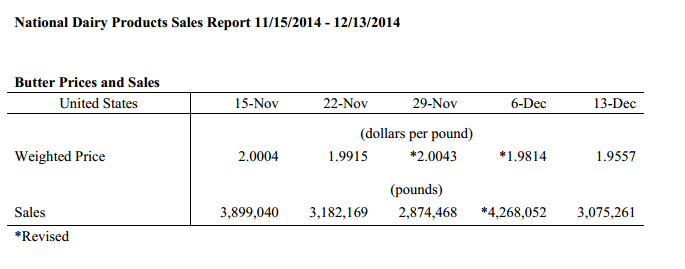 USDA National Dairy Products Sales Report December 2014 - Market ...